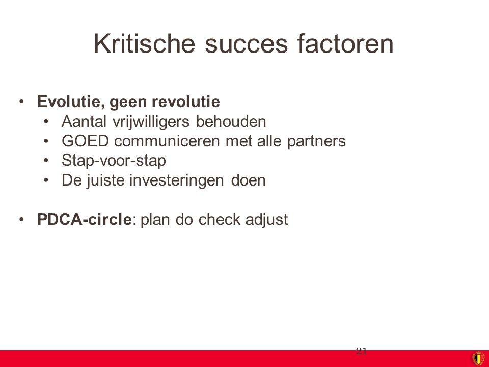 Kritische succes factoren