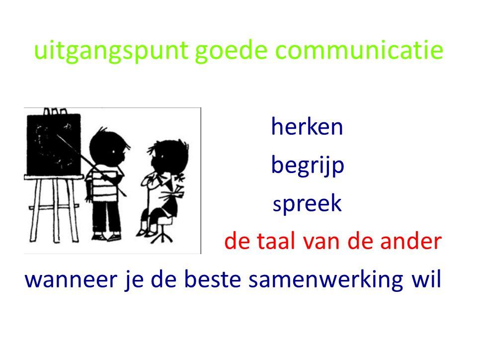 uitgangspunt goede communicatie