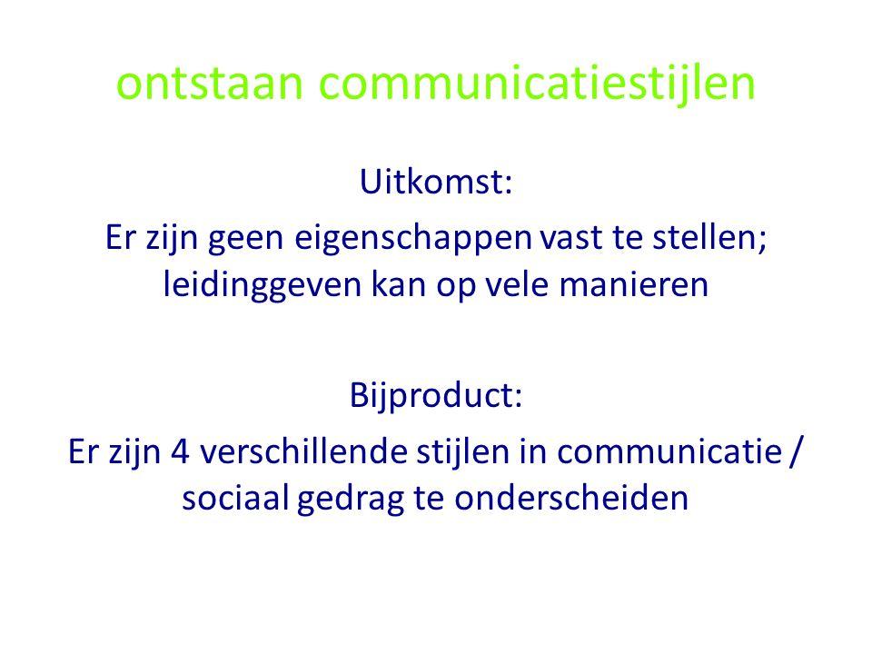 ontstaan communicatiestijlen