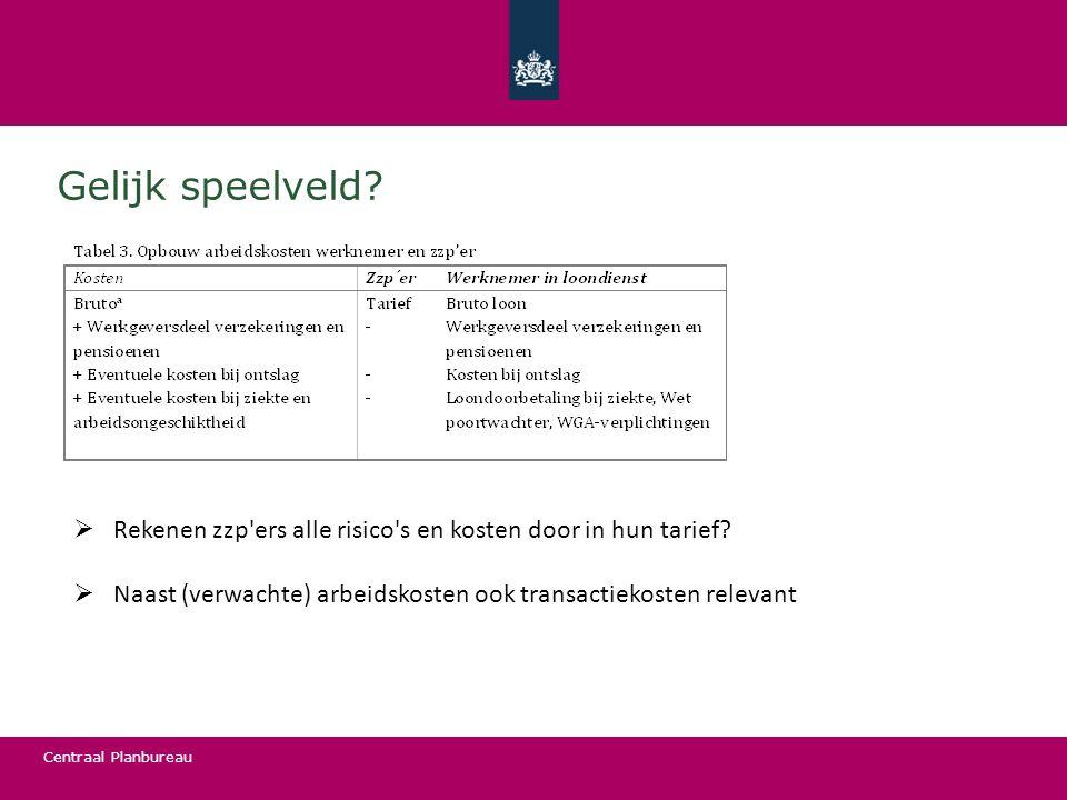 Gelijk speelveld Rekenen zzp ers alle risico s en kosten door in hun tarief Naast (verwachte) arbeidskosten ook transactiekosten relevant.