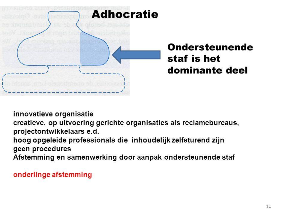 Adhocratie Ondersteunende staf is het dominante deel