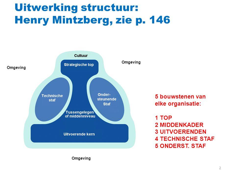 Uitwerking structuur: Henry Mintzberg, zie p. 146