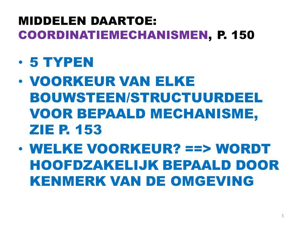 MIDDELEN DAARTOE: COORDINATIEMECHANISMEN, P. 150