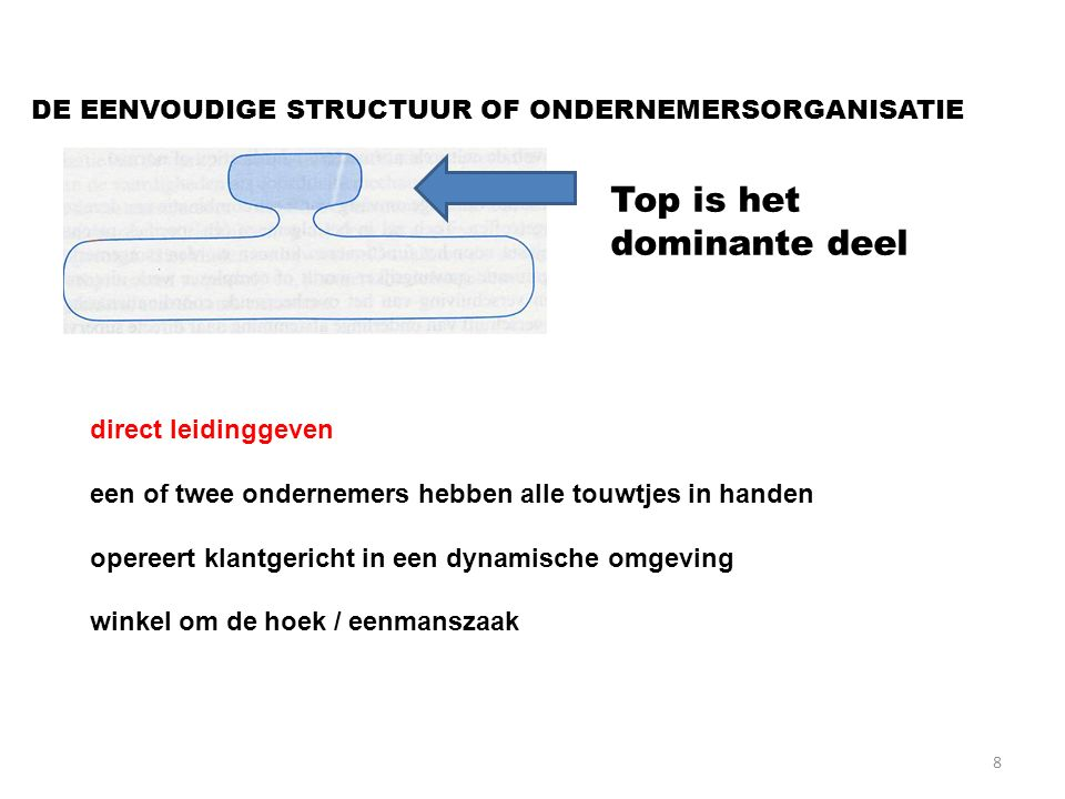Top is het dominante deel
