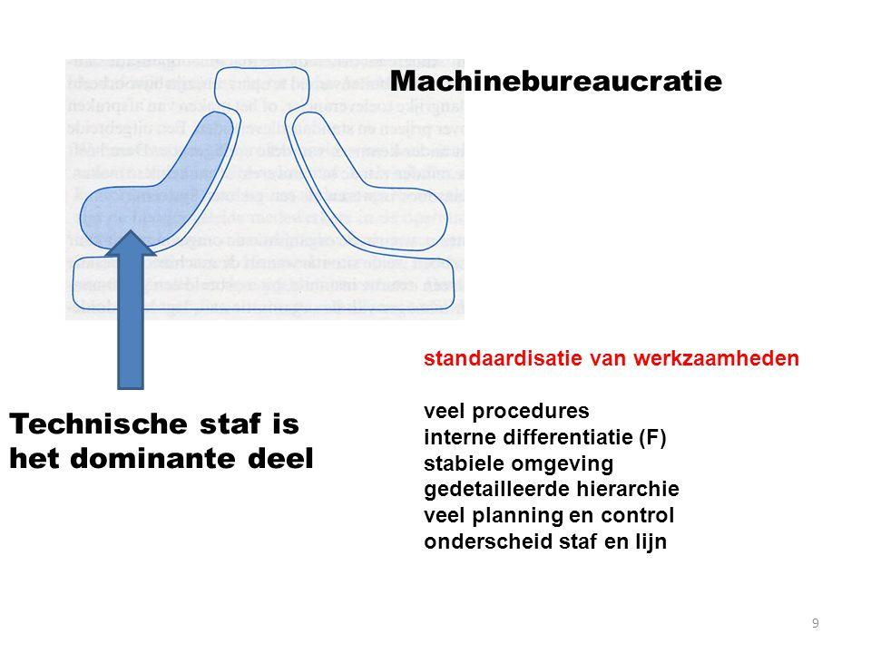 Technische staf is het dominante deel