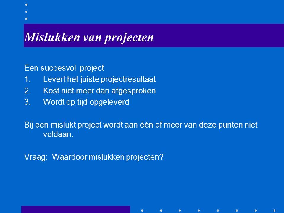 Mislukken van projecten