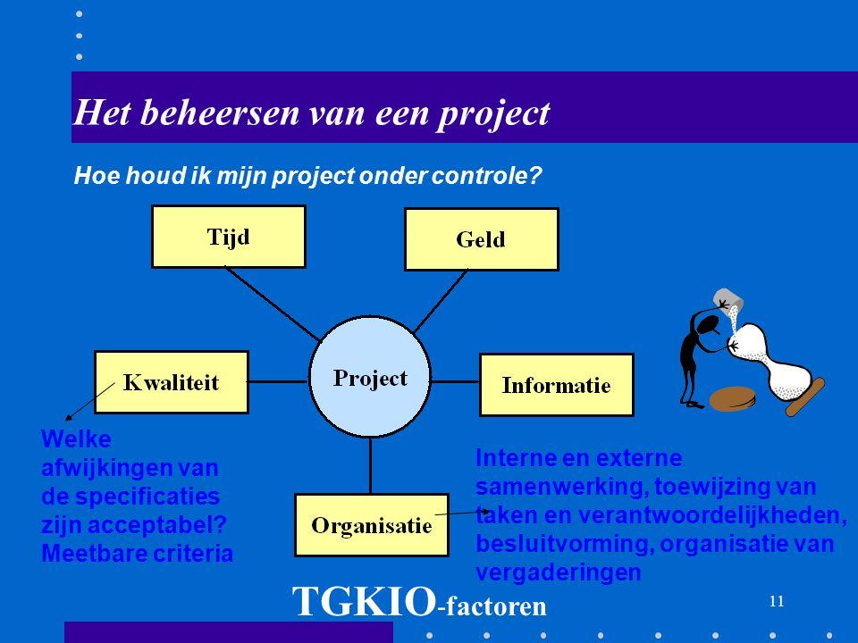 Het beheersen van een project