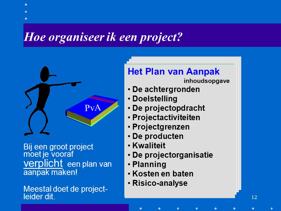 Hoe organiseer ik een project
