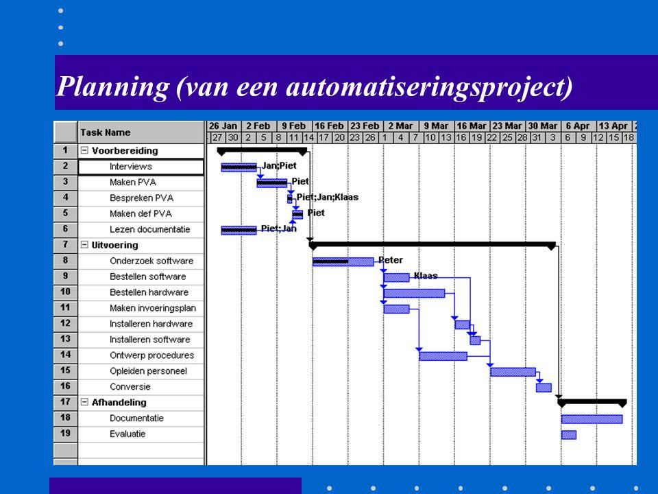 Planning (van een automatiseringsproject)