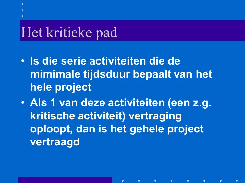 Het kritieke pad Is die serie activiteiten die de mimimale tijdsduur bepaalt van het hele project.