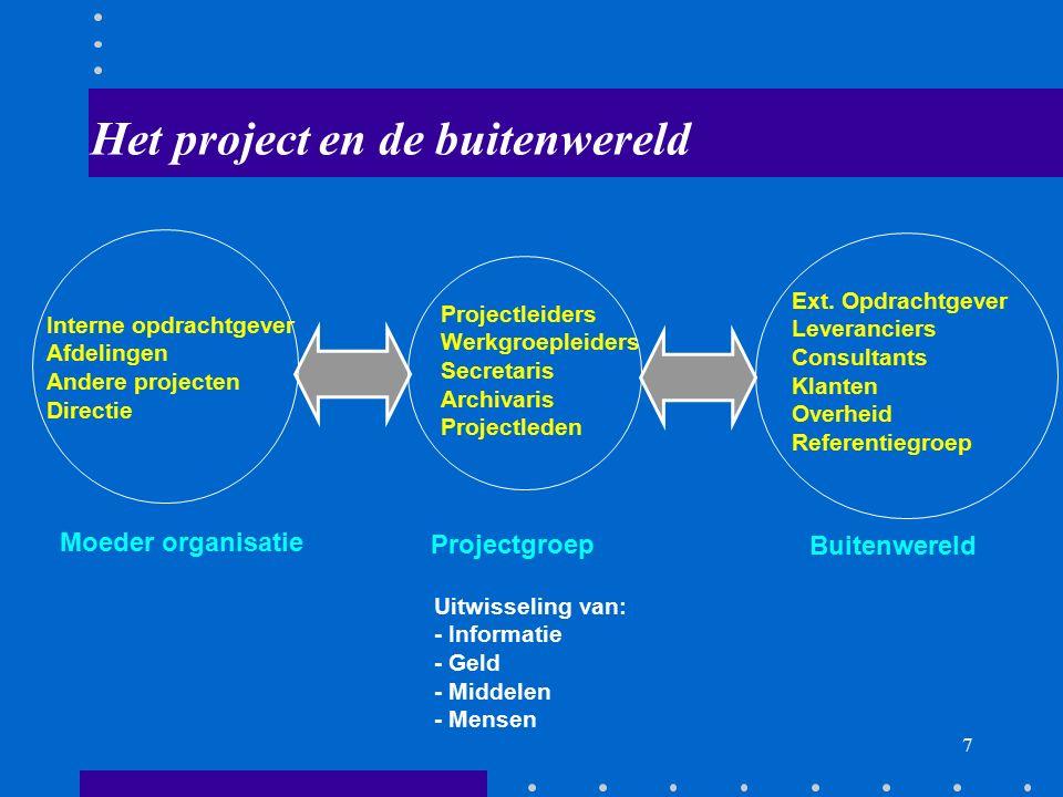 Het project en de buitenwereld
