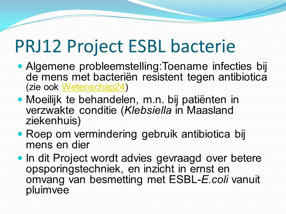 PRJ12 Project ESBL bacterie
