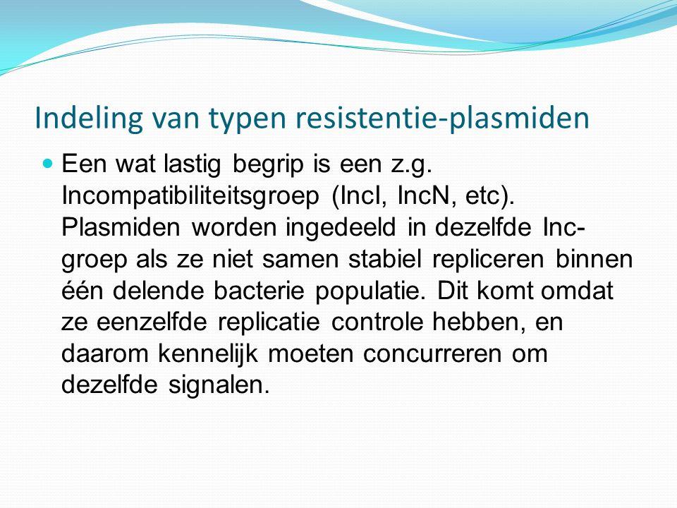 Indeling van typen resistentie-plasmiden