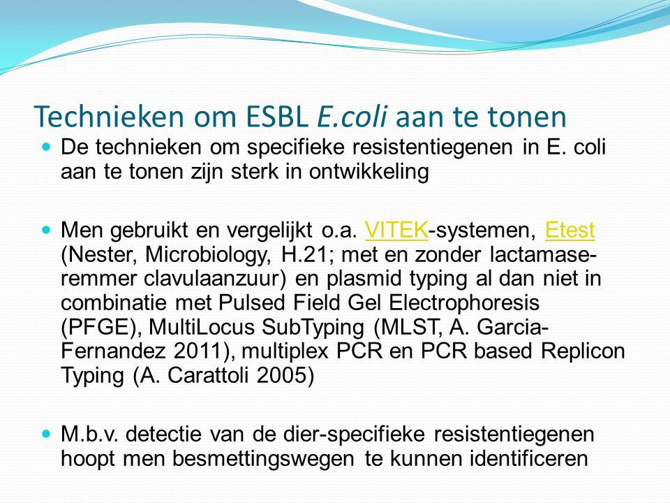 Technieken om ESBL E.coli aan te tonen