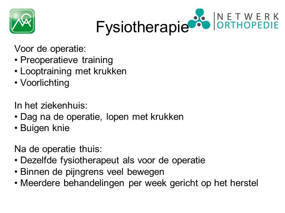 Fysiotherapie Voor de operatie: Preoperatieve training