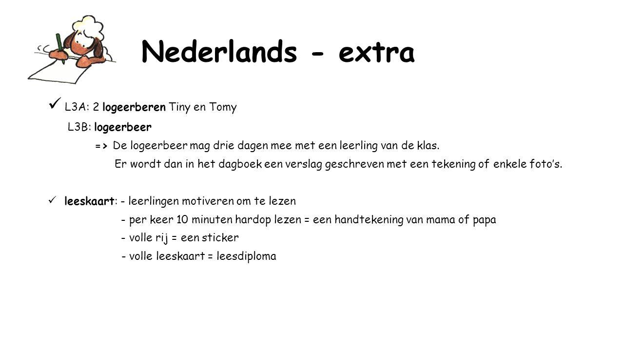 Nederlands - extra L3A: 2 logeerberen Tiny en Tomy L3B: logeerbeer