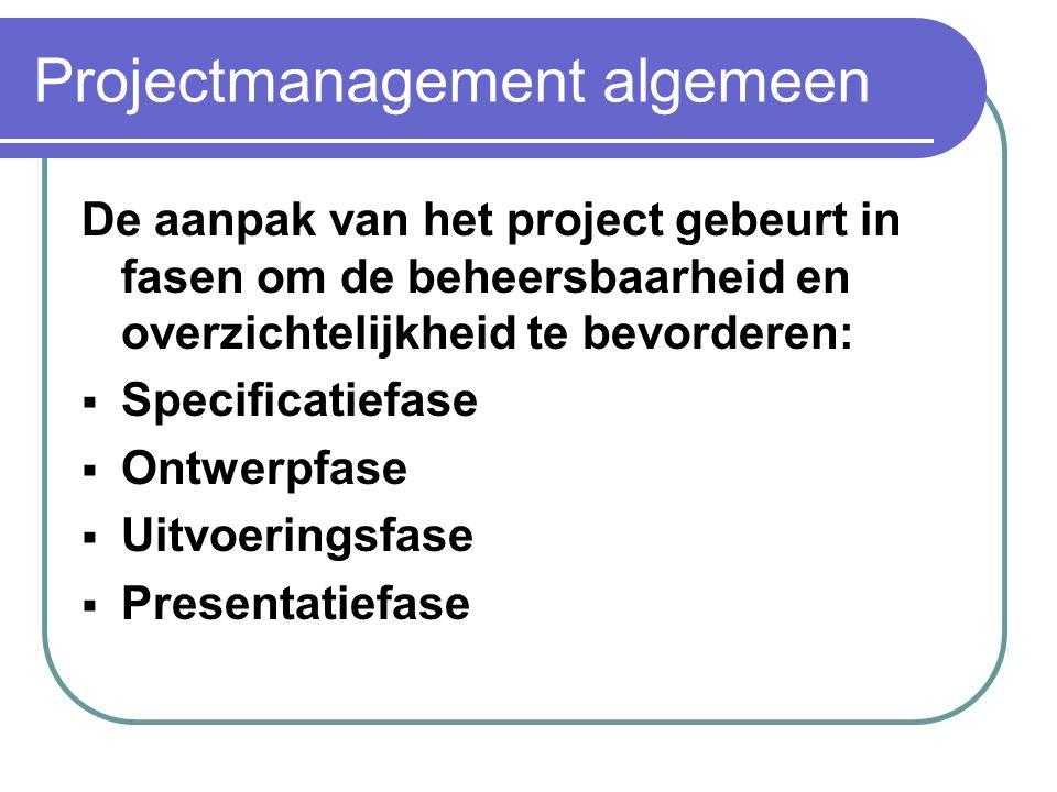 Projectmanagement algemeen