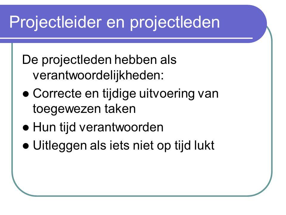 Projectleider en projectleden