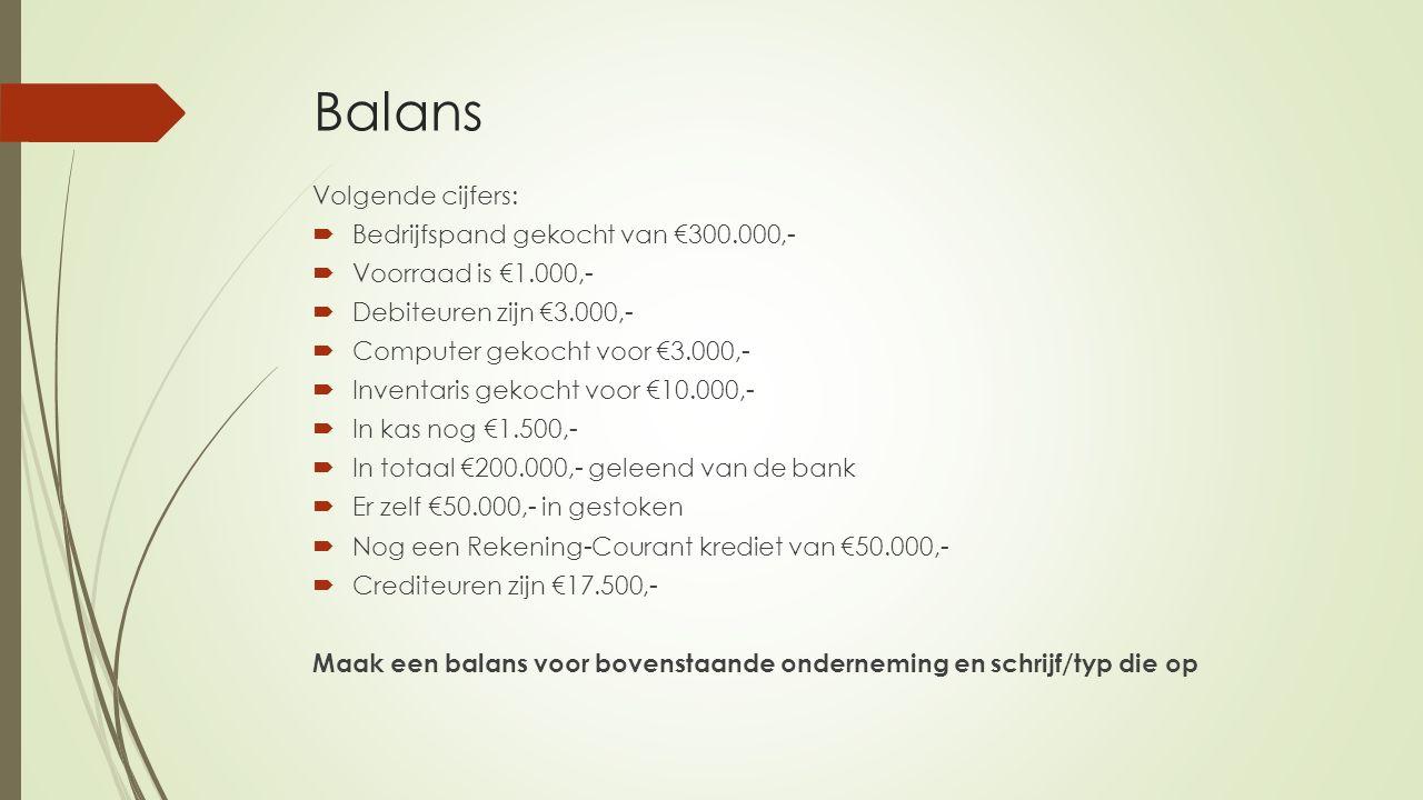 Balans Volgende cijfers: Bedrijfspand gekocht van €300.000,-