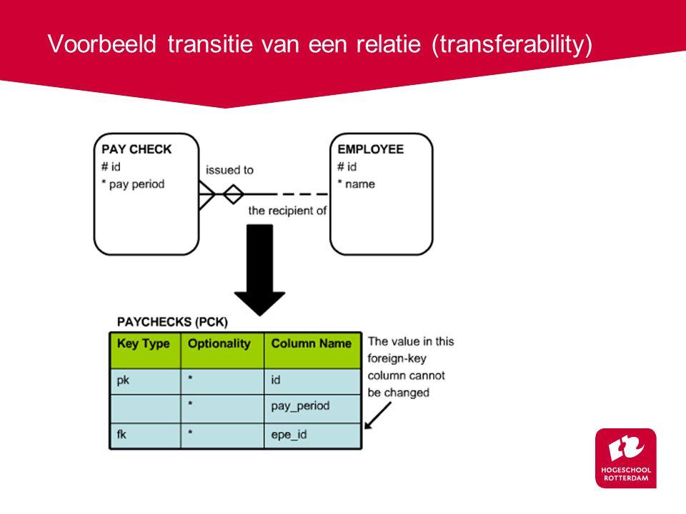 Voorbeeld transitie van een relatie (transferability)