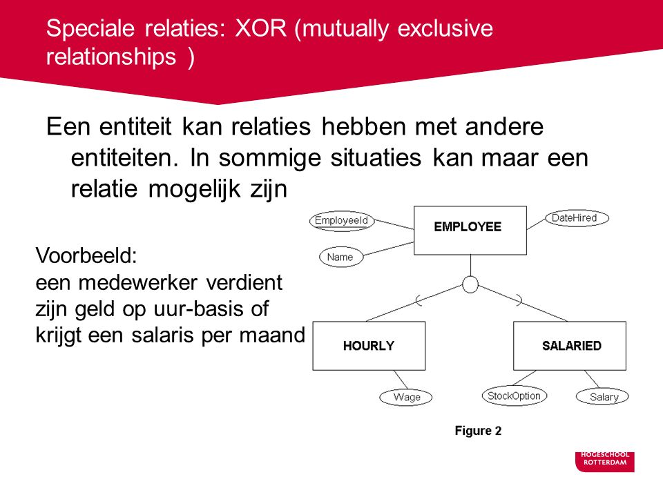 Speciale relaties: XOR (mutually exclusive relationships )