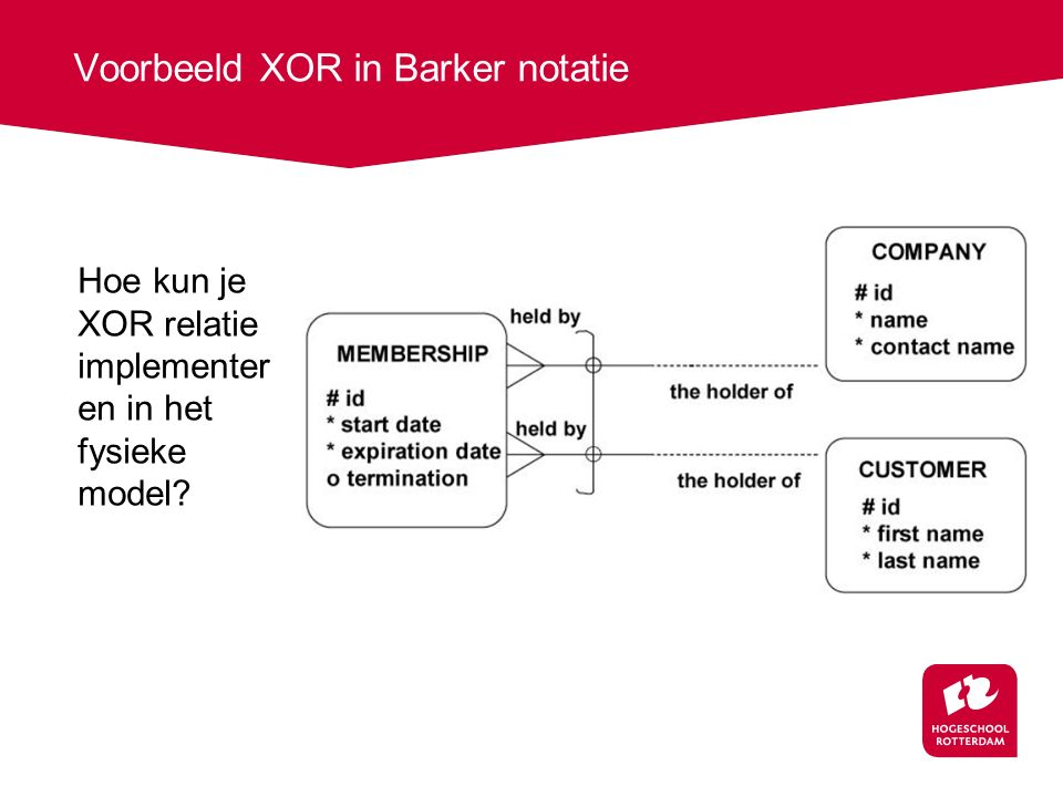 Voorbeeld XOR in Barker notatie