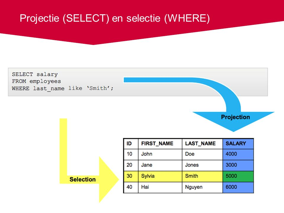 Projectie (SELECT) en selectie (WHERE)