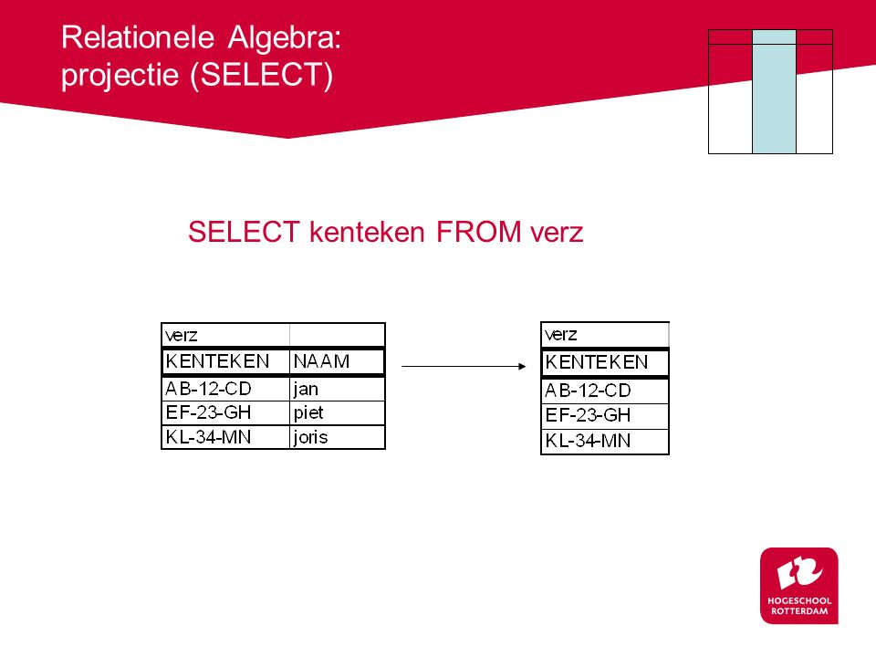 Relationele Algebra: projectie (SELECT)