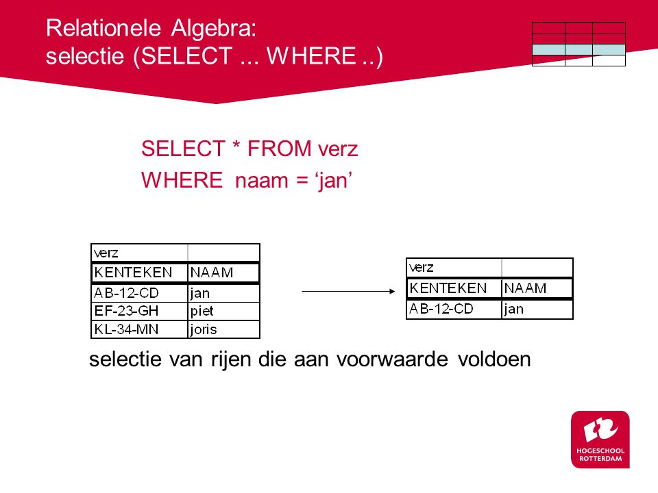 Relationele Algebra: selectie (SELECT ... WHERE ..)