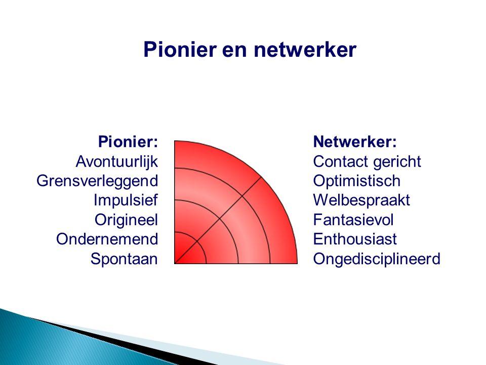 Pionier en netwerker Pionier: Avontuurlijk Grensverleggend Impulsief