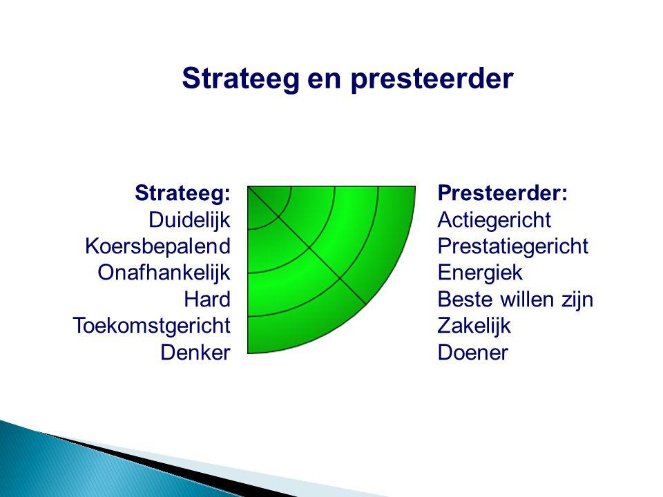 Strateeg en presteerder