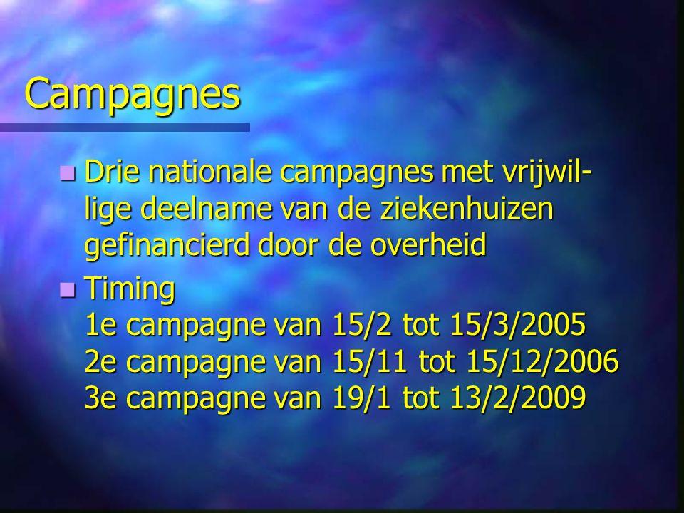 Campagnes Drie nationale campagnes met vrijwil-lige deelname van de ziekenhuizen gefinancierd door de overheid.