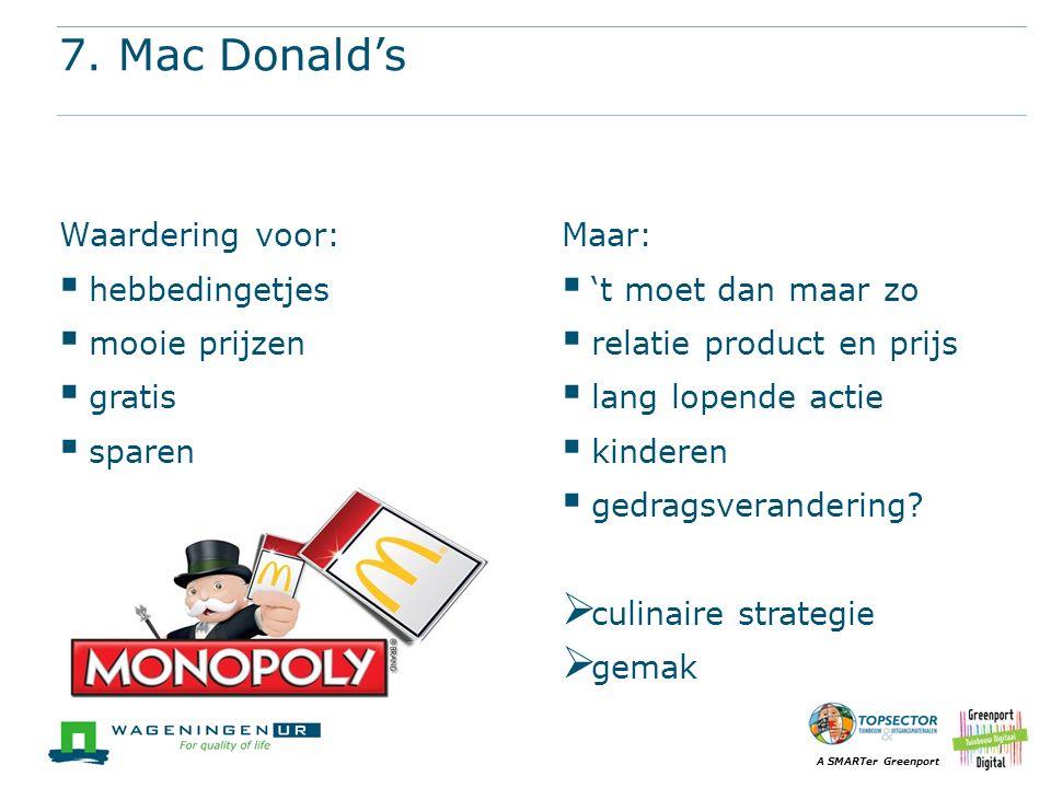 7. Mac Donald's Waardering voor: hebbedingetjes mooie prijzen gratis