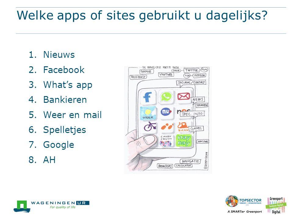 Welke apps of sites gebruikt u dagelijks