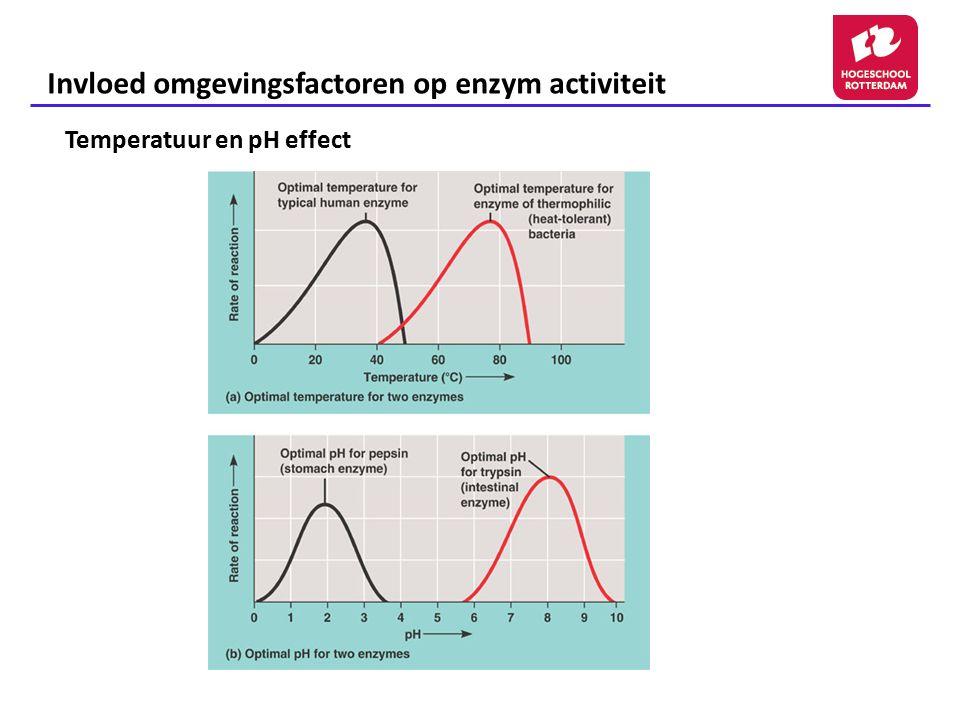 Invloed omgevingsfactoren op enzym activiteit