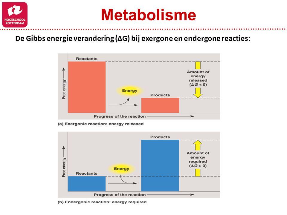 Metabolisme De Gibbs energie verandering (ΔG) bij exergone en endergone reacties: