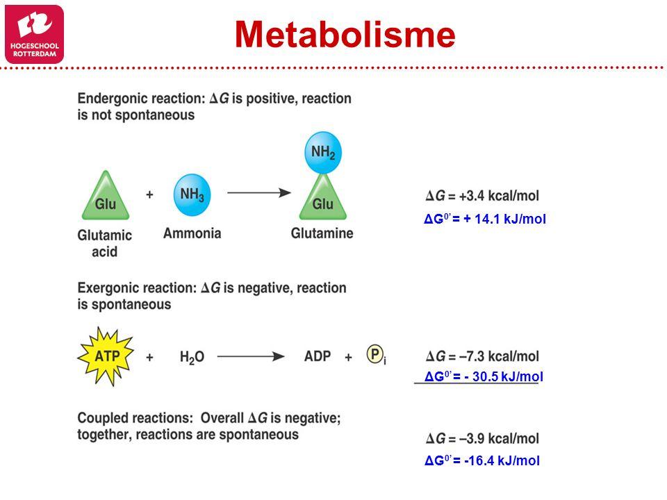 Metabolisme ΔG0' = + 14.1 kJ/mol ΔG0' = - 30.5 kJ/mol