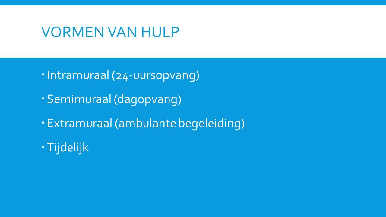 Vormen van hulp Intramuraal (24-uursopvang) Semimuraal (dagopvang)