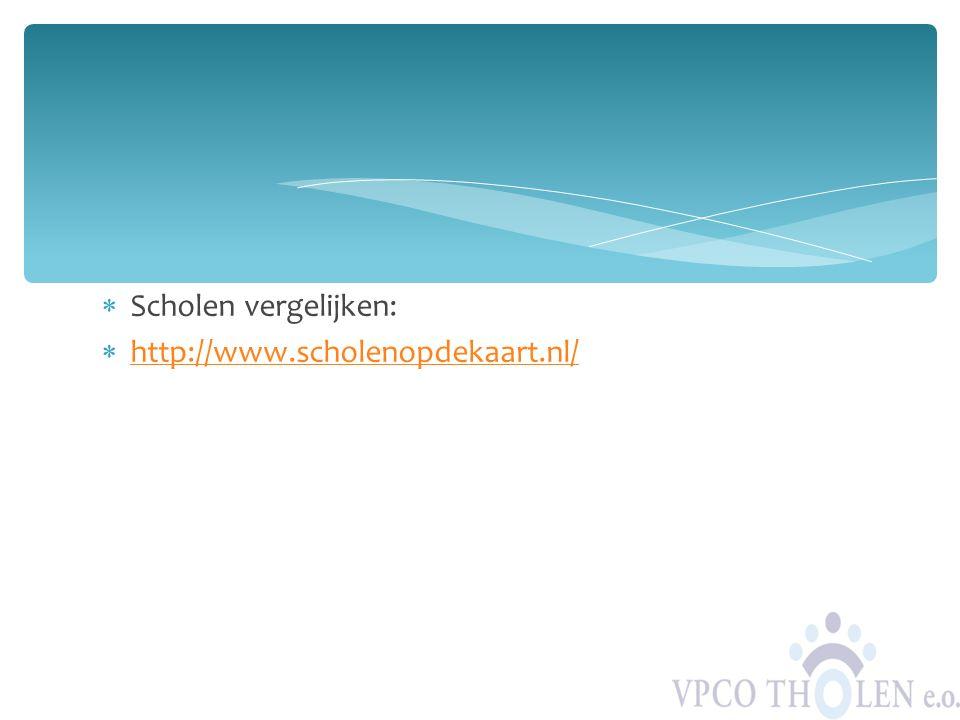 Scholen vergelijken: http://www.scholenopdekaart.nl/