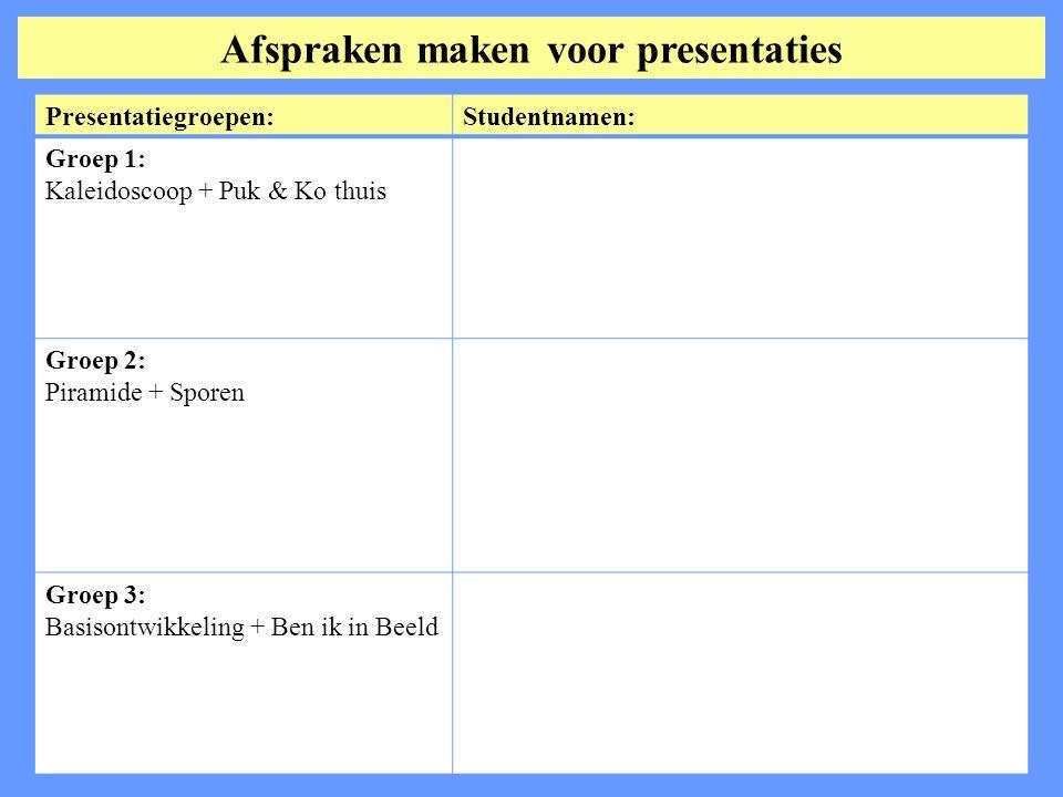 Afspraken maken voor presentaties