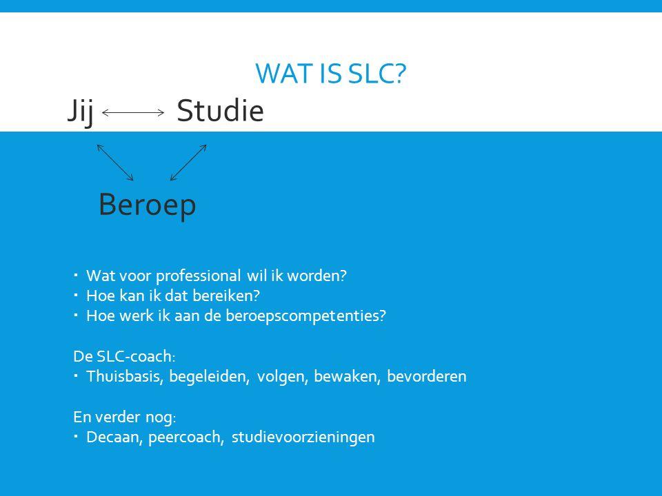 Jij Studie Beroep Wat is SLC Wat voor professional wil ik worden