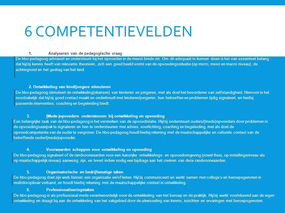 6 Competentievelden 1. Analyseren van de pedagogische vraag