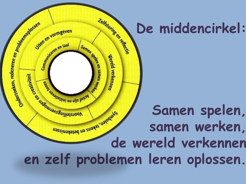 De middencirkel: Samen spelen, samen werken, de wereld verkennen en zelf problemen leren oplossen.