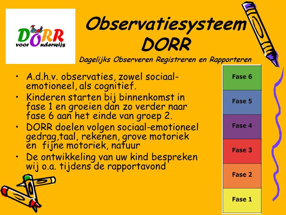 Observatiesysteem DORR Dagelijks Observeren Registreren en Rapporteren