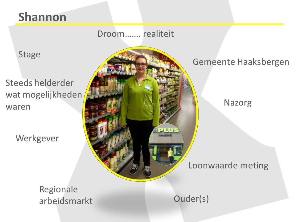 Shannon Droom……. realiteit Stage Gemeente Haaksbergen Steeds helderder