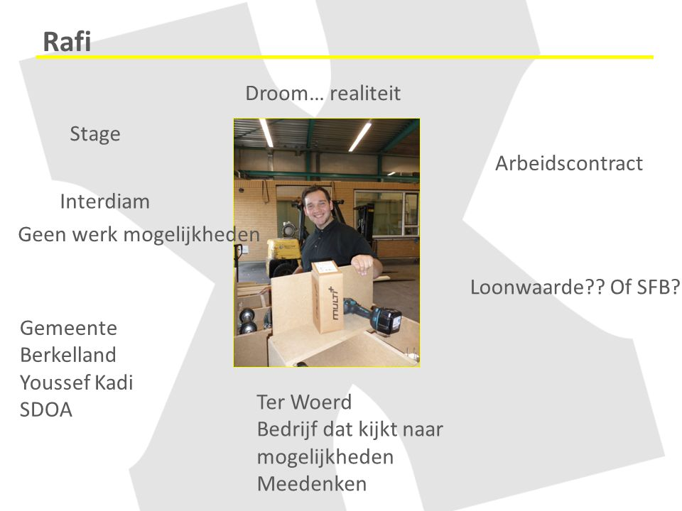 Rafi Droom… realiteit Stage Arbeidscontract Interdiam