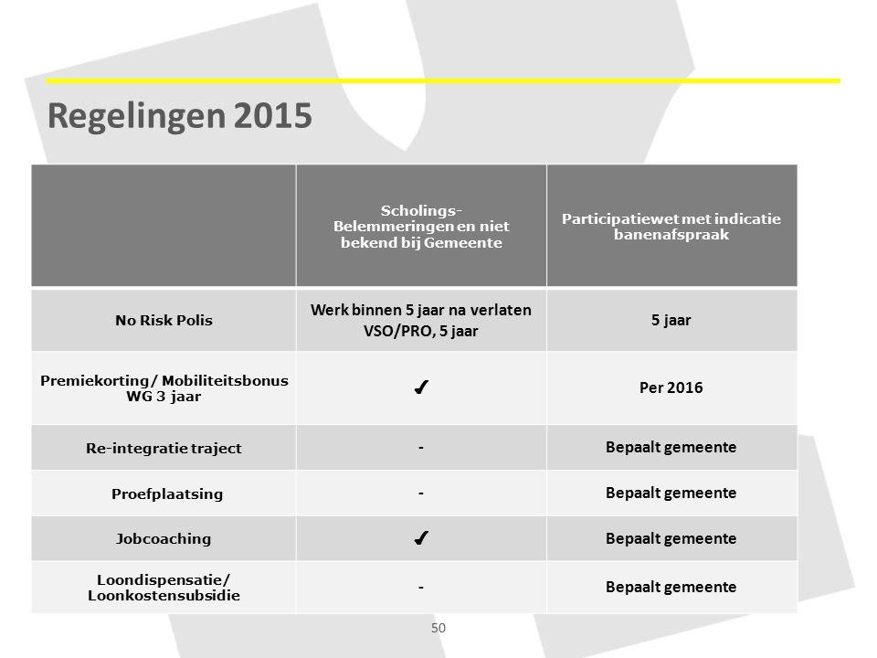 Regelingen 2015 Werk binnen 5 jaar na verlaten VSO/PRO, 5 jaar 5 jaar