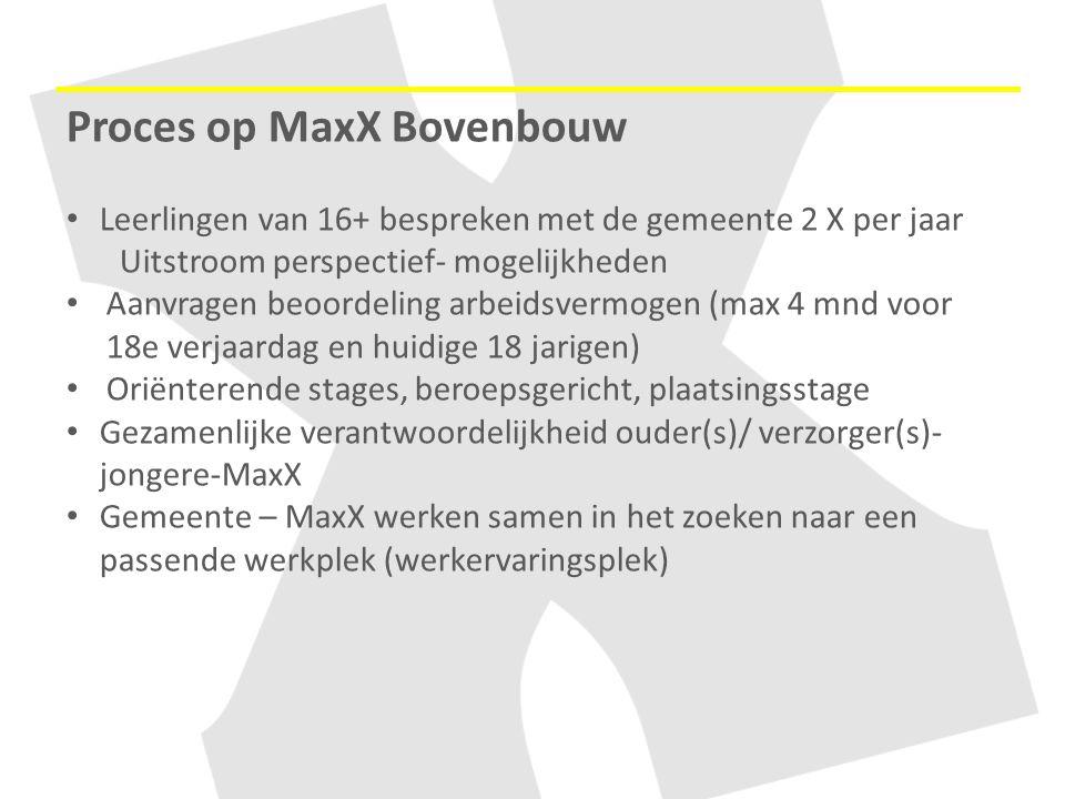 Proces op MaxX Bovenbouw