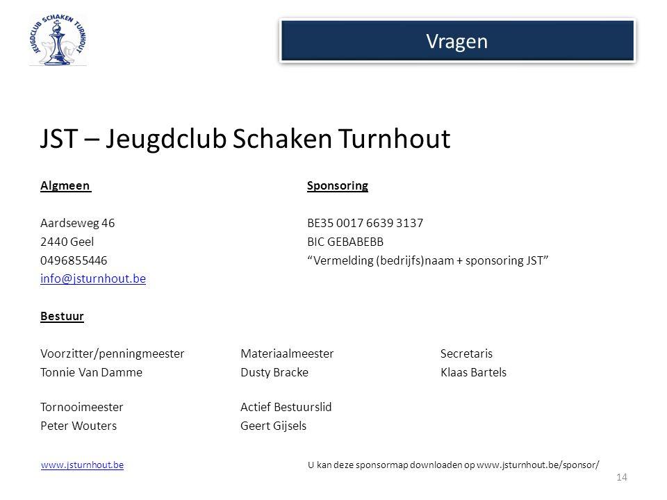 JST – Jeugdclub Schaken Turnhout