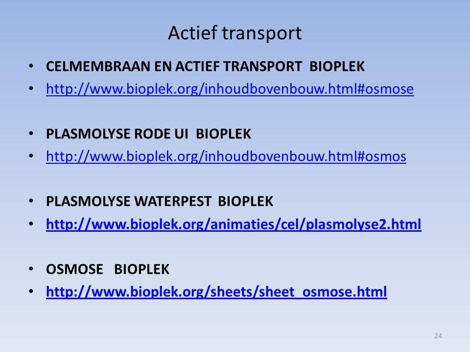 Actief transport CELMEMBRAAN EN ACTIEF TRANSPORT BIOPLEK